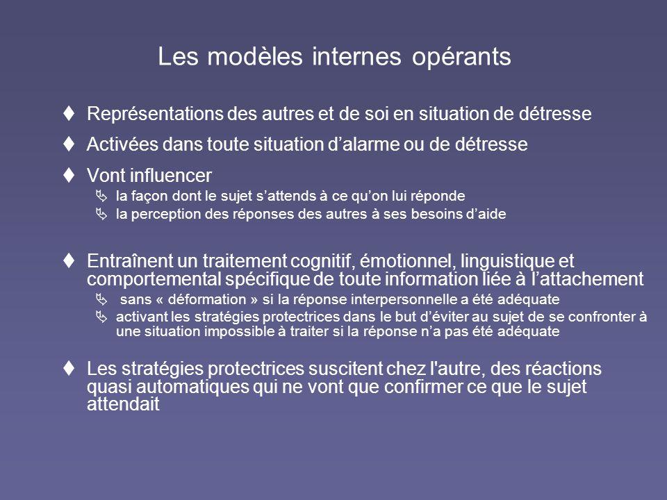 Les modèles internes opérants tReprésentations des autres et de soi en situation de détresse tActivées dans toute situation dalarme ou de détresse tVo