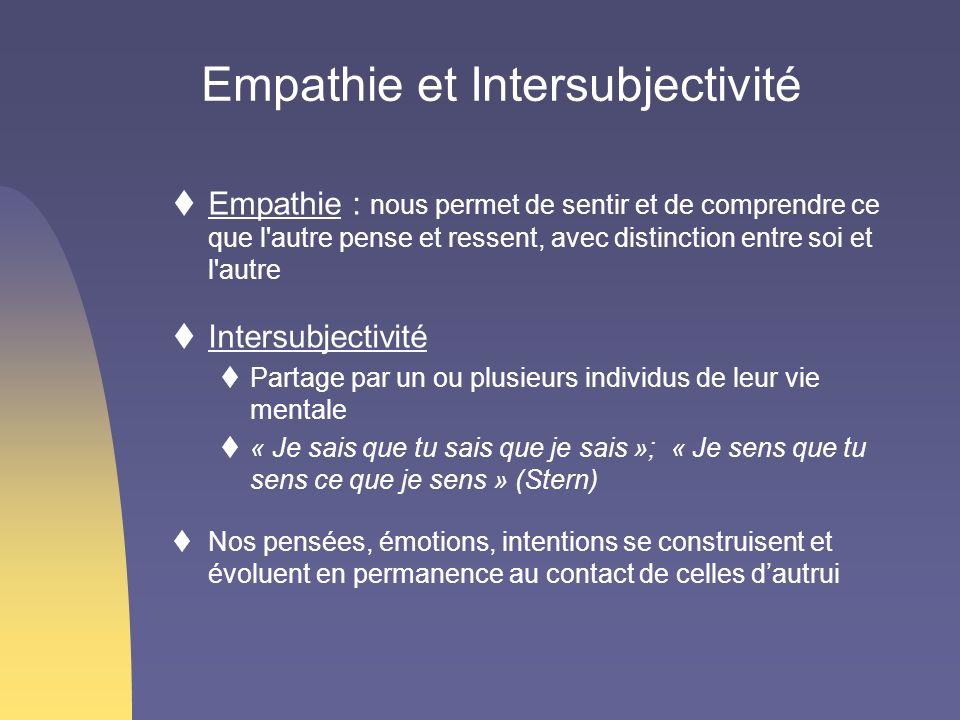 Empathie et Intersubjectivité Empathie : nous permet de sentir et de comprendre ce que l'autre pense et ressent, avec distinction entre soi et l'autre