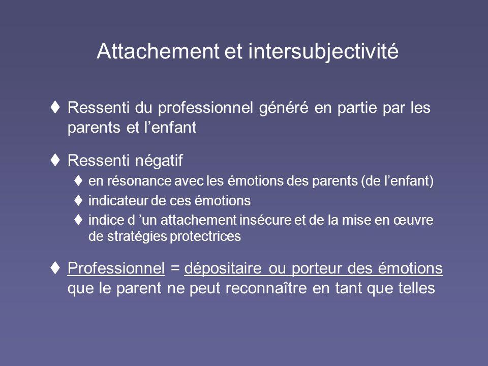 Attachement et intersubjectivité Ressenti du professionnel généré en partie par les parents et lenfant Ressenti négatif en résonance avec les émotions