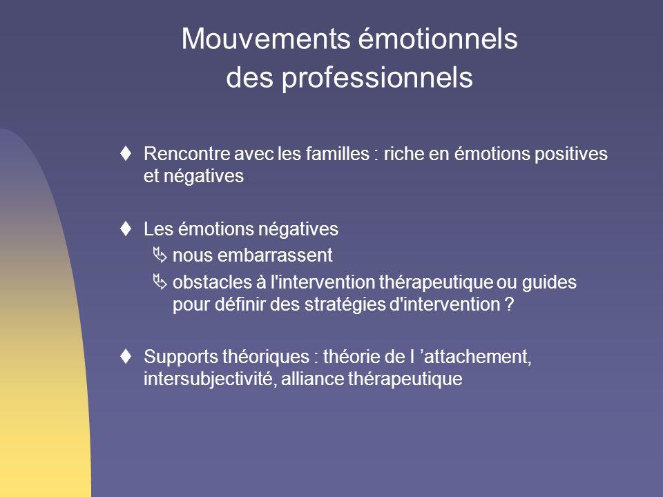 Mouvements émotionnels des professionnels Rencontre avec les familles : riche en émotions positives et négatives Les émotions négatives nous embarrass
