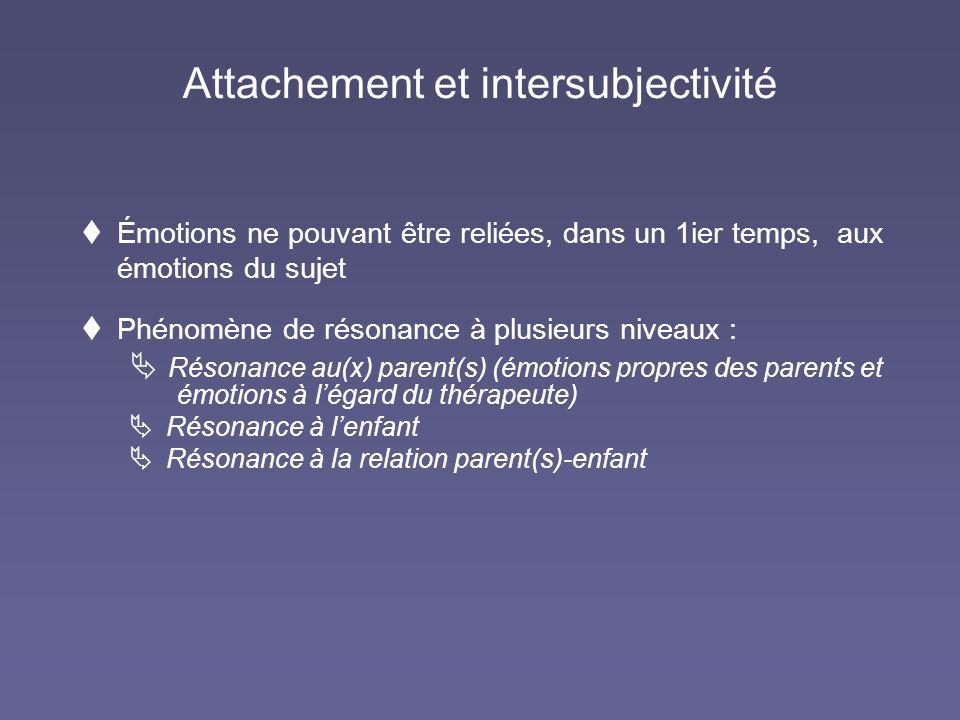 Attachement et intersubjectivité Émotions ne pouvant être reliées, dans un 1ier temps, aux émotions du sujet Phénomène de résonance à plusieurs niveau