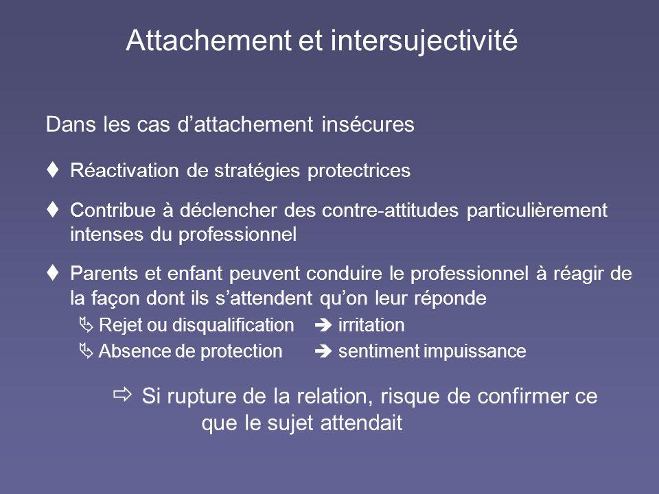 Attachement et intersujectivité Dans les cas dattachement insécures Réactivation de stratégies protectrices Contribue à déclencher des contre-attitude