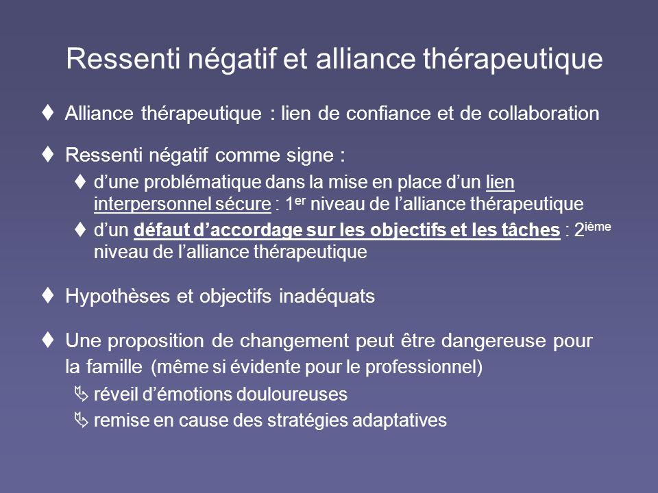 Ressenti négatif et alliance thérapeutique Alliance thérapeutique : lien de confiance et de collaboration Ressenti négatif comme signe : dune probléma