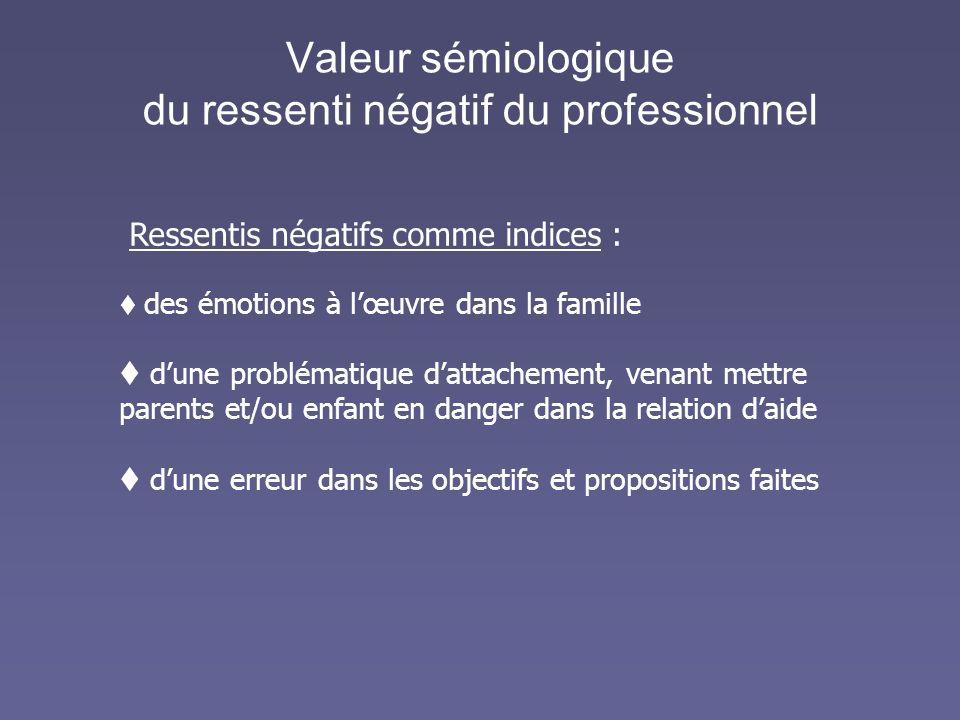 Valeur sémiologique du ressenti négatif du professionnel Ressentis négatifs comme indices : des émotions à lœuvre dans la famille dune problématique d