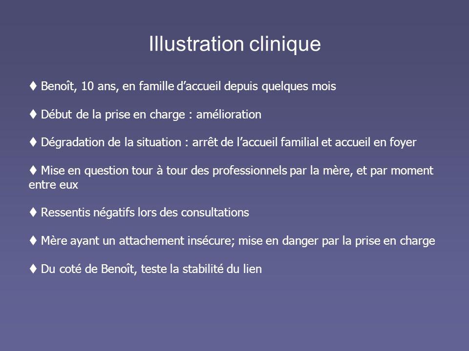 Illustration clinique Benoît, 10 ans, en famille daccueil depuis quelques mois Début de la prise en charge : amélioration Dégradation de la situation