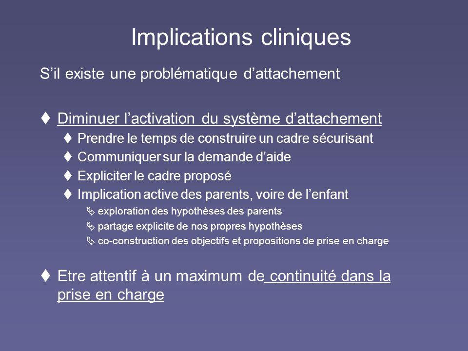 Implications cliniques Sil existe une problématique dattachement Diminuer lactivation du système dattachement Prendre le temps de construire un cadre