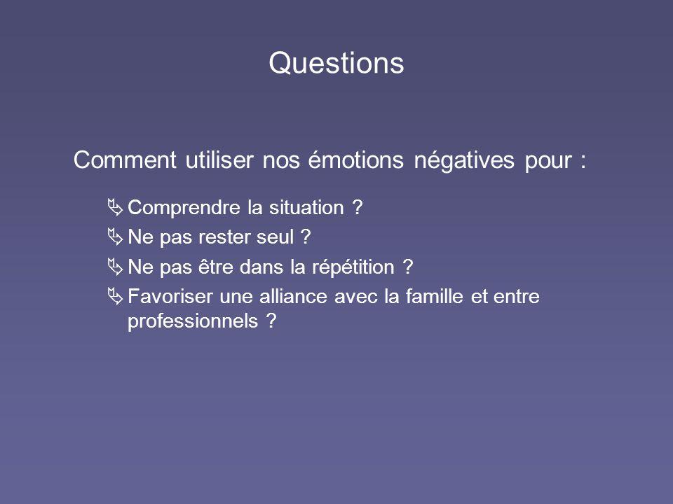 Questions Comment utiliser nos émotions négatives pour : Comprendre la situation ? Ne pas rester seul ? Ne pas être dans la répétition ? Favoriser une