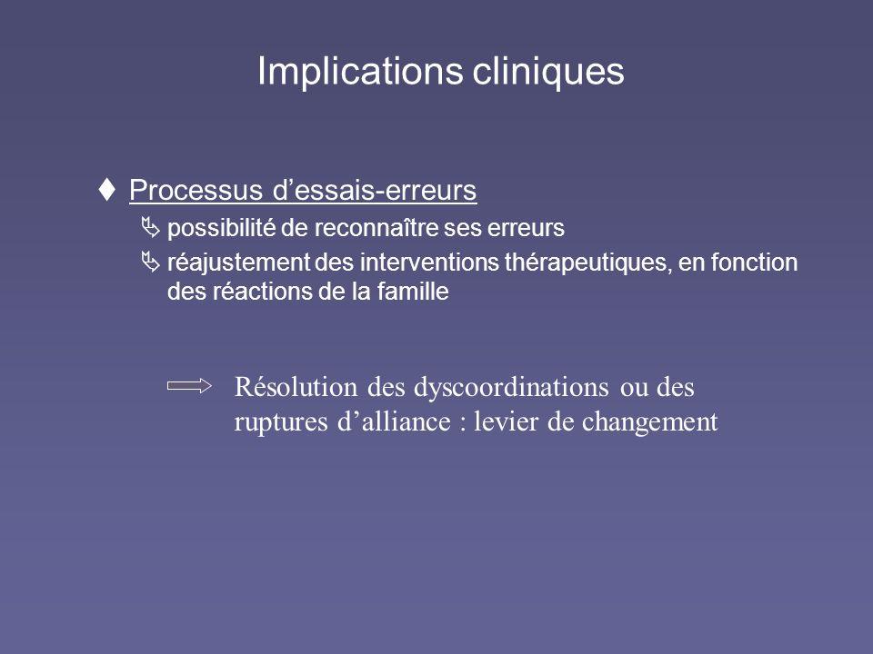 Implications cliniques Processus dessais-erreurs possibilité de reconnaître ses erreurs réajustement des interventions thérapeutiques, en fonction des