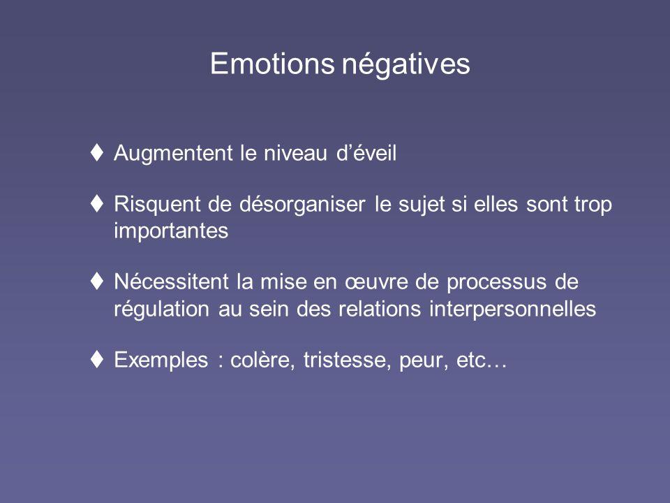 Emotions négatives tAugmentent le niveau déveil tRisquent de désorganiser le sujet si elles sont trop importantes tNécessitent la mise en œuvre de pro