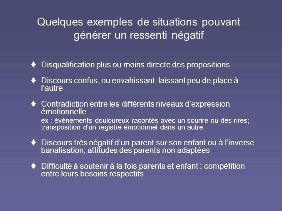 Quelques exemples de situations pouvant générer un ressenti négatif Disqualification plus ou moins directe des propositions Discours confus, ou envahi