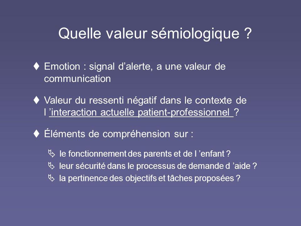 Quelle valeur sémiologique ? Emotion : signal dalerte, a une valeur de communication Valeur du ressenti négatif dans le contexte de l interaction actu