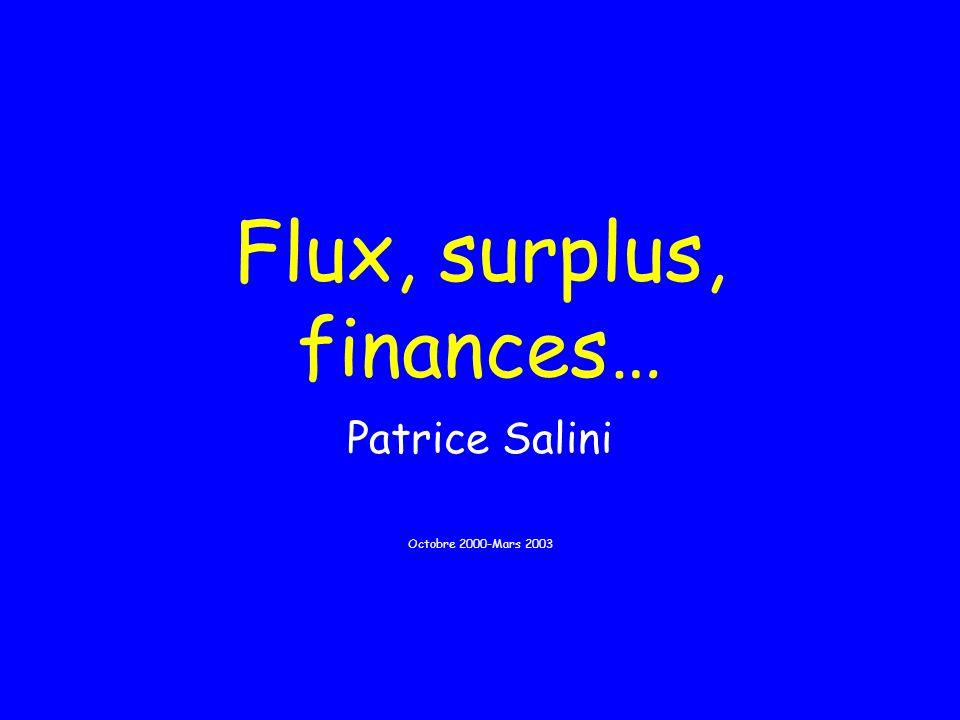 Le surplus L entreprise utilise ou rémunère des facteurs (Charges) L entreprise vend des produits et services (Produits) Que se passe-t-il quand le Bénéfice varie (B=P-F) ?