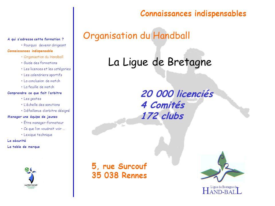 Connaissances indispensables Organisation du Handball A qui sadresse cette formation .