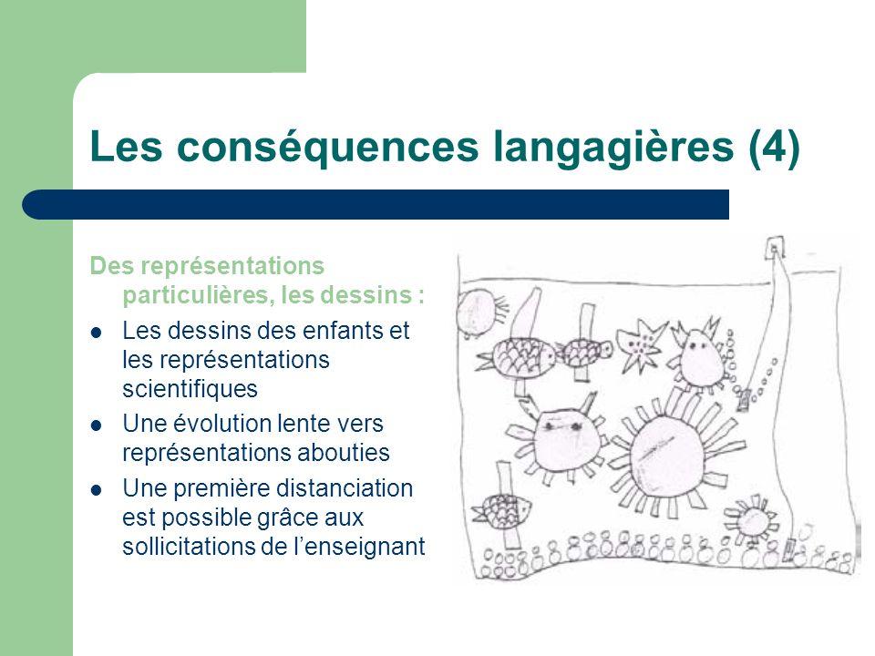 Les conséquences langagières (4) Des représentations particulières, les dessins : Les dessins des enfants et les représentations scientifiques Une évo