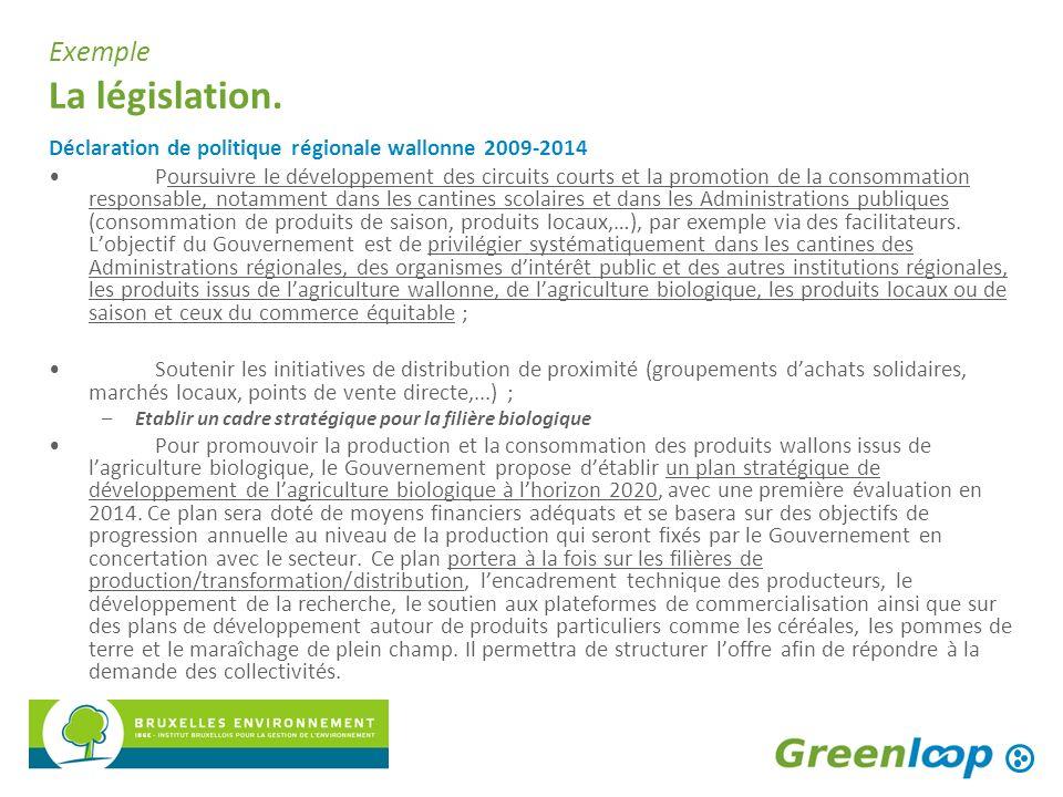 Exemple La législation. Déclaration de politique régionale wallonne 2009-2014 Poursuivre le développement des circuits courts et la promotion de la co