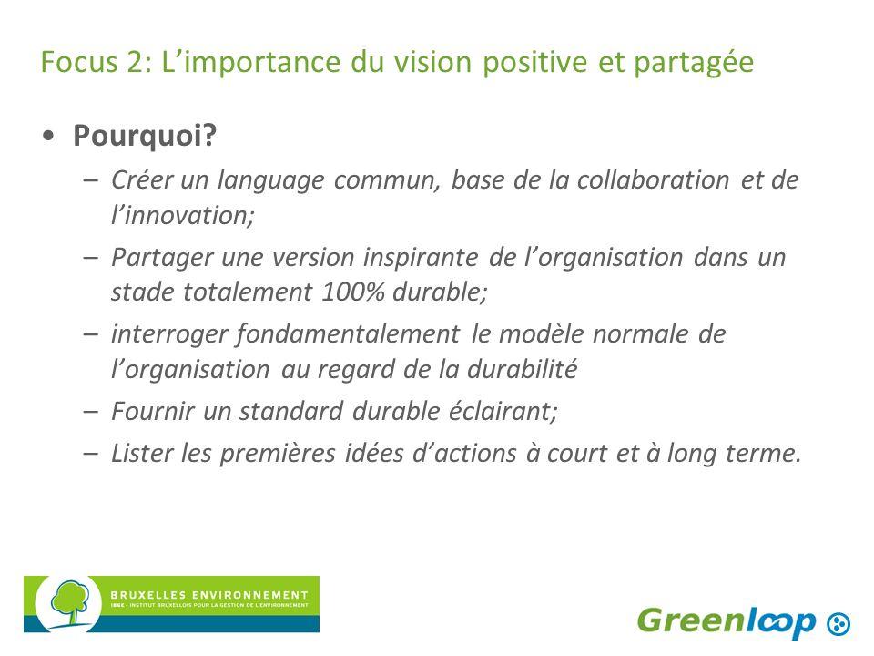 Focus 2: Limportance du vision positive et partagée Pourquoi? –Créer un language commun, base de la collaboration et de linnovation; –Partager une ver