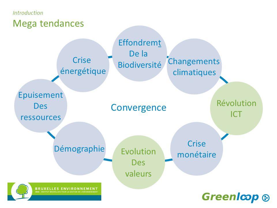 Introduction Mega tendances Changements climatiques Révolution ICT Démographie Crise monétaire Effondremt De la Biodiversité Crise énergétique Epuisem