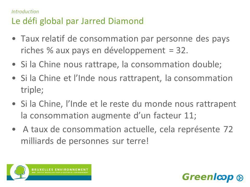Introduction Le défi global par Jarred Diamond Taux relatif de consommation par personne des pays riches % aux pays en développement = 32. Si la Chine