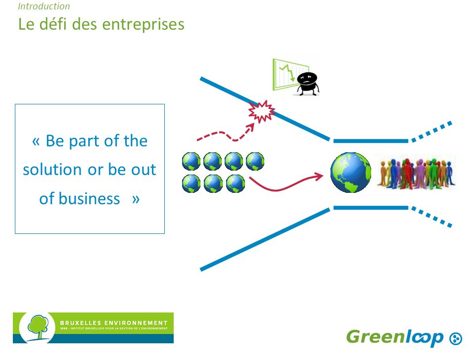 Introduction Le défi des entreprises « Be part of the solution or be out of business »