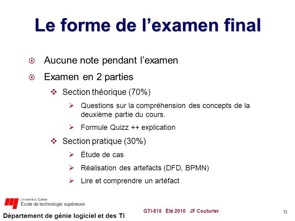 Département de génie logiciel et des TI Université du Québec École de technologie supérieure Le forme de lexamen final Aucune note pendant lexamen Examen en 2 parties Section théorique (70%) Questions sur la compréhension des concepts de la deuxième partie du cours.