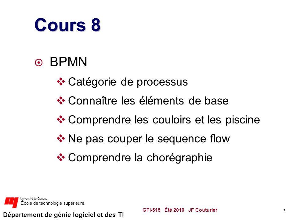 Département de génie logiciel et des TI Université du Québec École de technologie supérieure Cours 8 BPMN Catégorie de processus Connaître les éléments de base Comprendre les couloirs et les piscine Ne pas couper le sequence flow Comprendre la chorégraphie GTI-515 Été 2010 JF Couturier 3