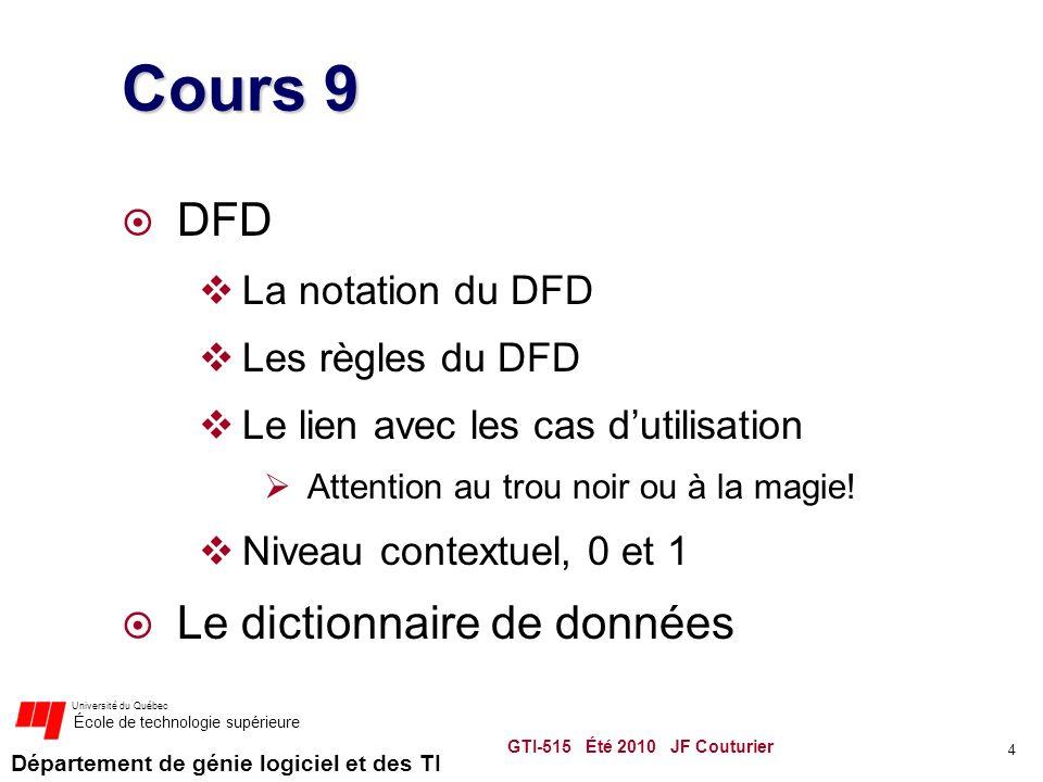 Département de génie logiciel et des TI Université du Québec École de technologie supérieure Cours 9 DFD La notation du DFD Les règles du DFD Le lien avec les cas dutilisation Attention au trou noir ou à la magie.