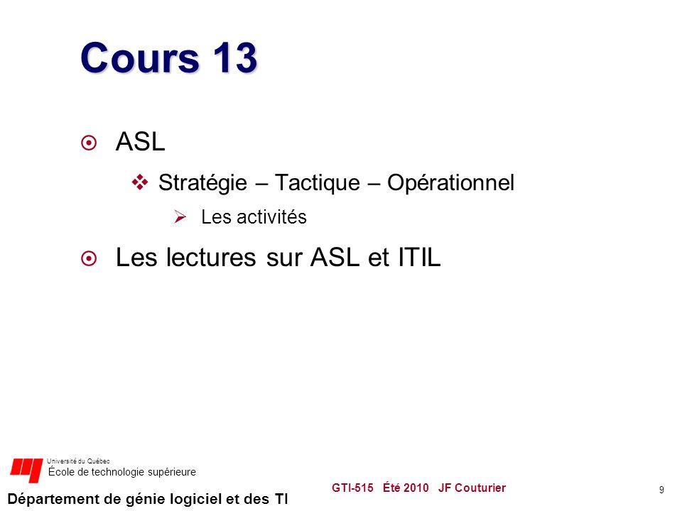 Département de génie logiciel et des TI Université du Québec École de technologie supérieure Cours 13 ASL Stratégie – Tactique – Opérationnel Les activités Les lectures sur ASL et ITIL GTI-515 Été 2010 JF Couturier 9