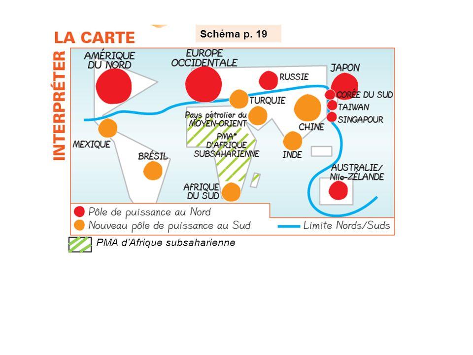 PMA dAfrique subsaharienne Schéma p. 19