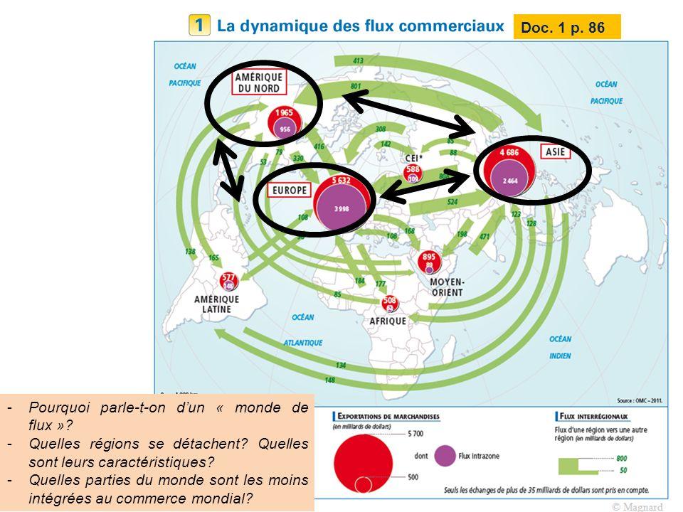 Doc. 1 p. 86 -Pourquoi parle-t-on dun « monde de flux »? -Quelles régions se détachent? Quelles sont leurs caractéristiques? -Quelles parties du monde