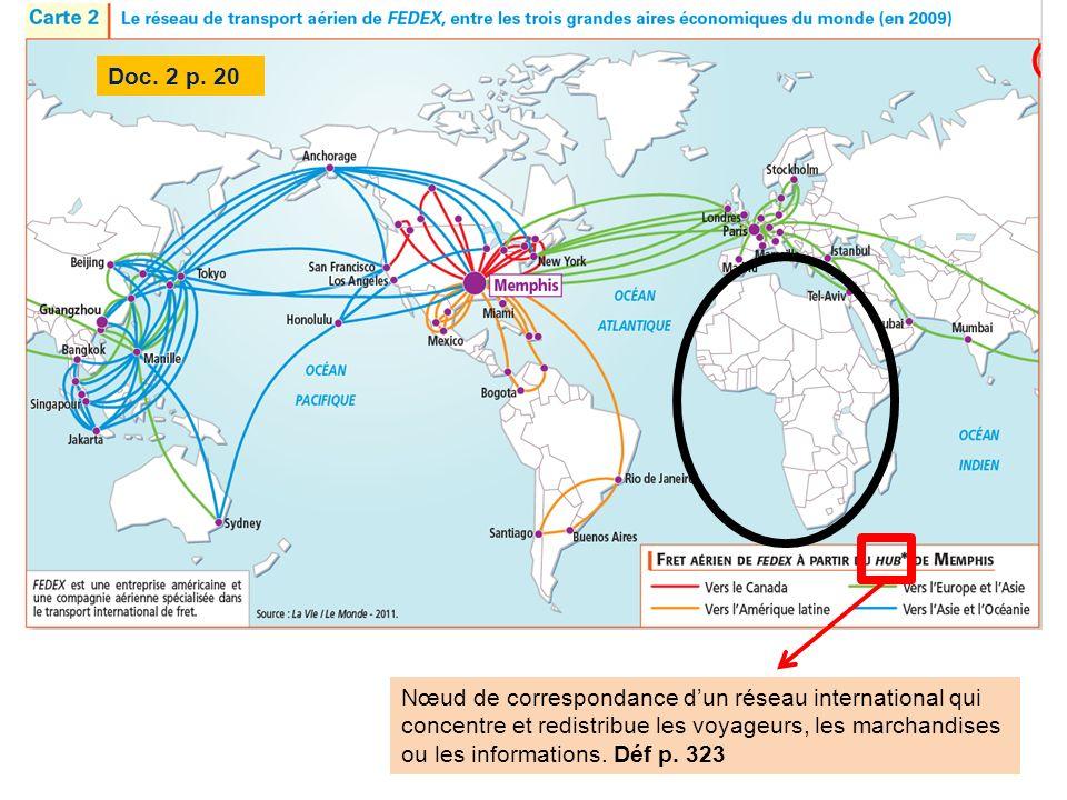 Nœud de correspondance dun réseau international qui concentre et redistribue les voyageurs, les marchandises ou les informations. Déf p. 323 Doc. 2 p.