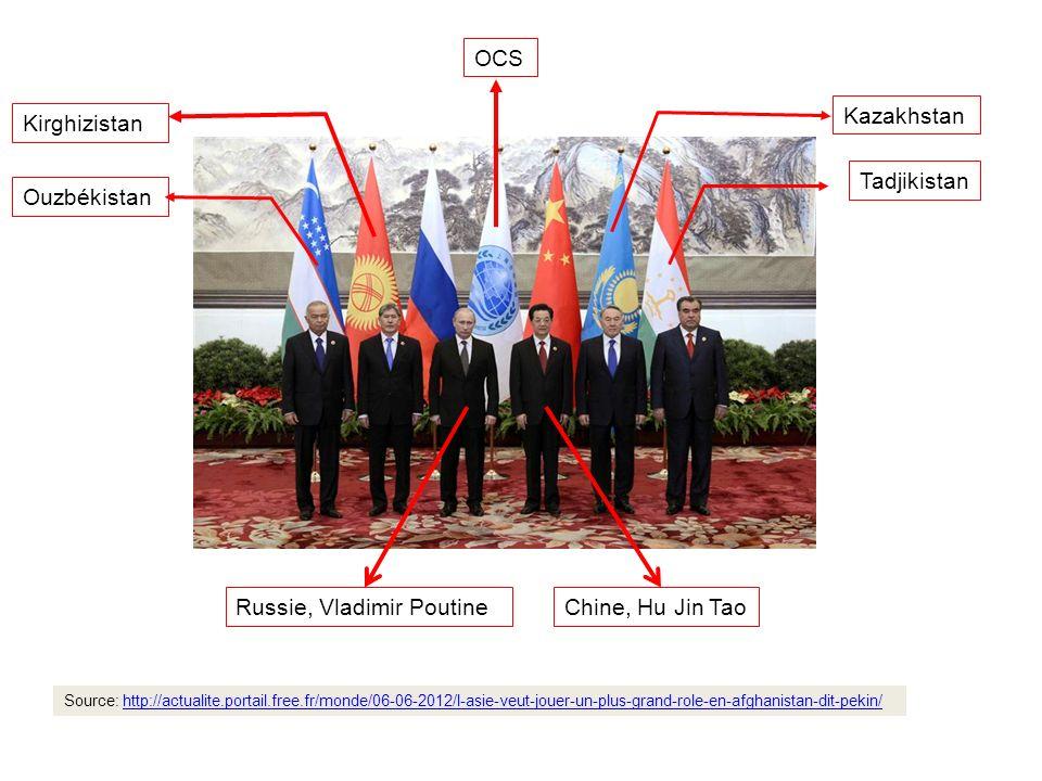 Source: http://actualite.portail.free.fr/monde/06-06-2012/l-asie-veut-jouer-un-plus-grand-role-en-afghanistan-dit-pekin/http://actualite.portail.free.