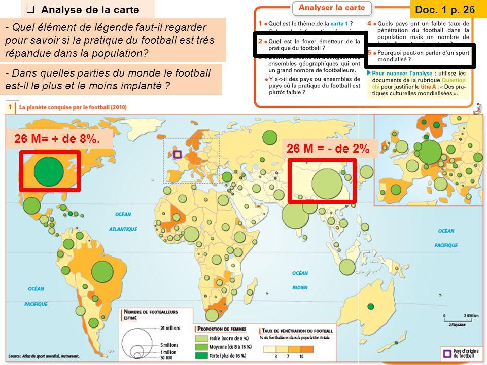 Analyse de la carte - Dans quelles parties du monde le football est-il le plus et le moins implanté ? - Quel élément de légende faut-il regarder pour