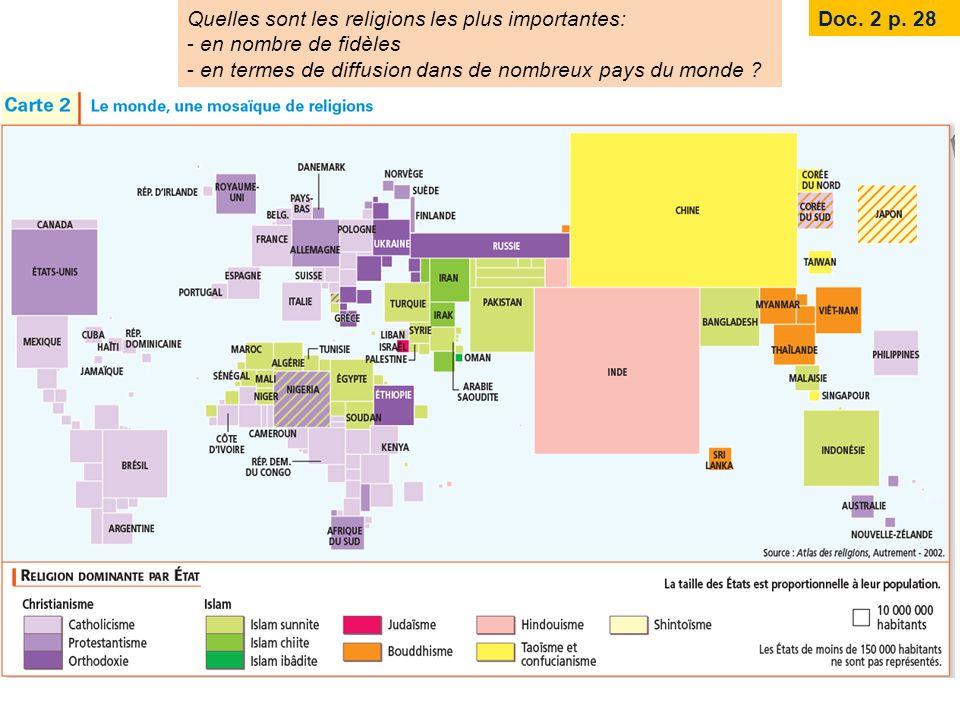 Quelles sont les religions les plus importantes: - en nombre de fidèles - en termes de diffusion dans de nombreux pays du monde ? Doc. 2 p. 28