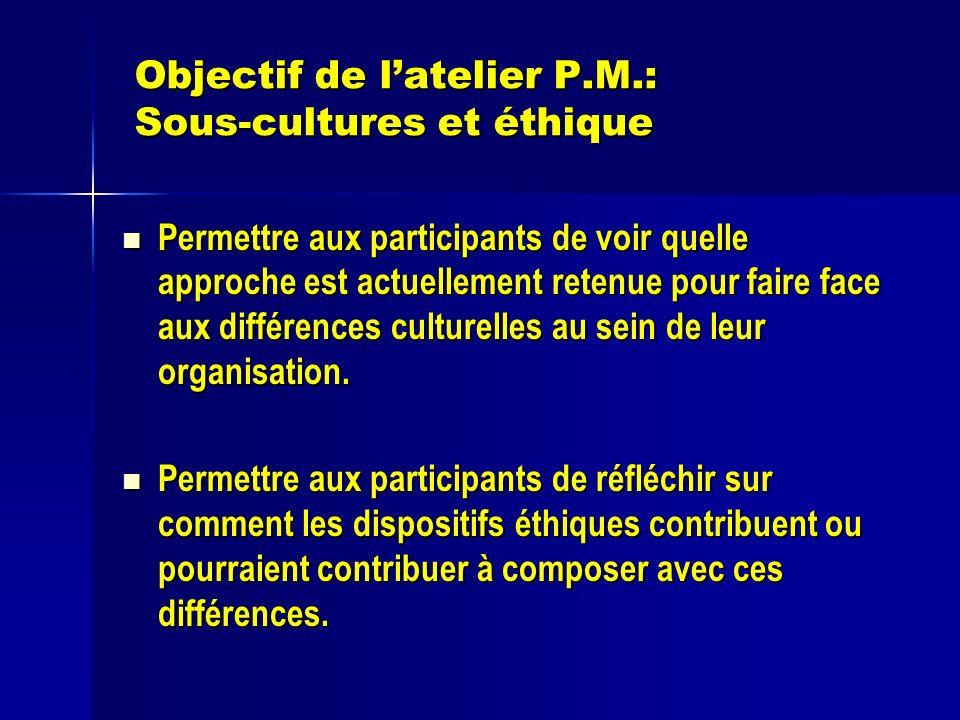 Objectif de latelier P.M.: Sous-cultures et éthique Permettre aux participants de voir quelle approche est actuellement retenue pour faire face aux différences culturelles au sein de leur organisation.