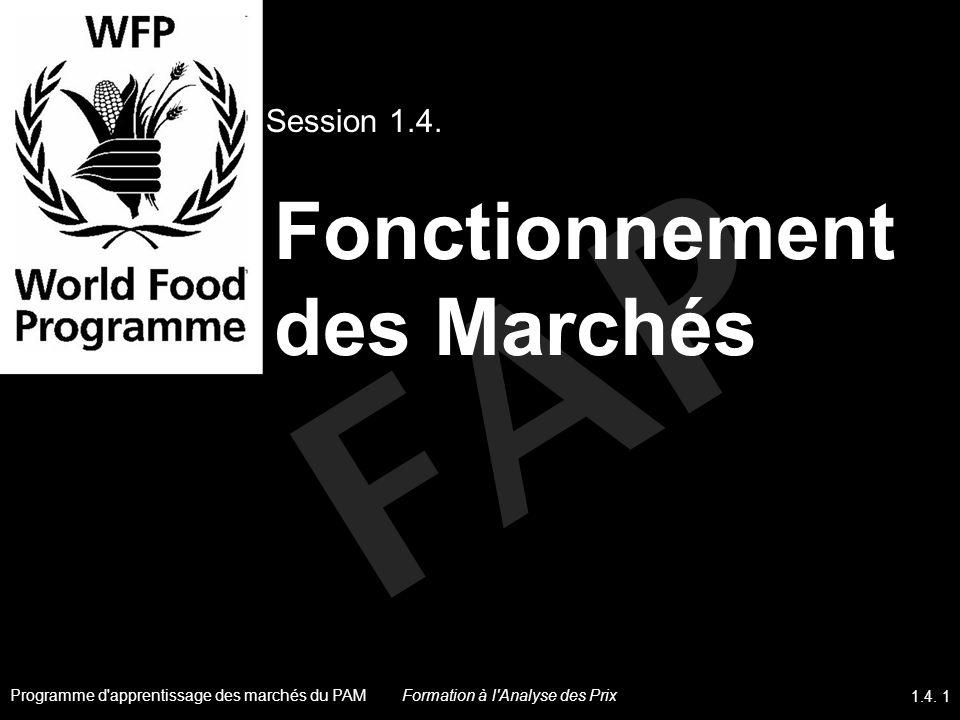 FAP Fonctionnement des Marchés Session 1.4. Programme d'apprentissage des marchés du PAM 1.4. 1 Formation à l'Analyse des Prix