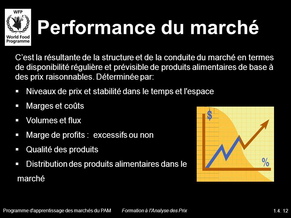 Performance du marché Cest la résultante de la structure et de la conduite du marché en termes de disponibilité régulière et prévisible de produits al