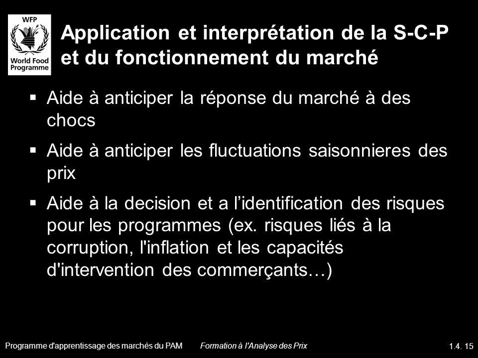 Application et interprétation de la S-C-P et du fonctionnement du marché Aide à anticiper la réponse du marché à des chocs Aide à anticiper les fluctu