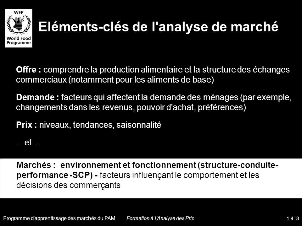 Fonctionnement du marché Conclusion logique tirée de lanalyse de la structure, de la conduite et de la performance des marchés.