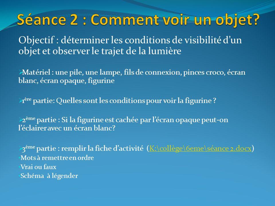 Objectif : déterminer les conditions de visibilité dun objet et observer le trajet de la lumière Matériel : une pile, une lampe, fils de connexion, pi