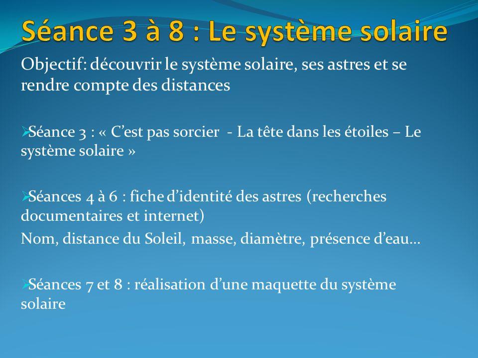 Objectif: découvrir le système solaire, ses astres et se rendre compte des distances Séance 3 : « Cest pas sorcier - La tête dans les étoiles – Le sys