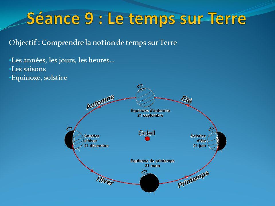 Objectif : Comprendre la notion de temps sur Terre Les années, les jours, les heures… Les saisons Equinoxe, solstice