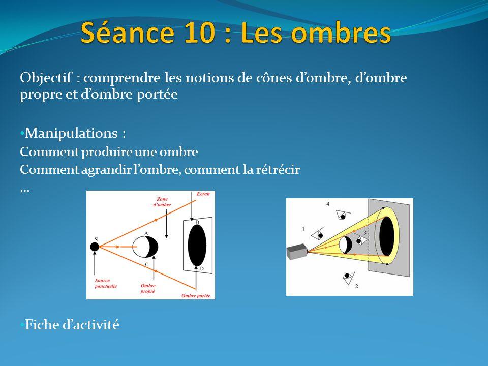 Objectif : comprendre les notions de cônes dombre, dombre propre et dombre portée Manipulations : Comment produire une ombre Comment agrandir lombre,