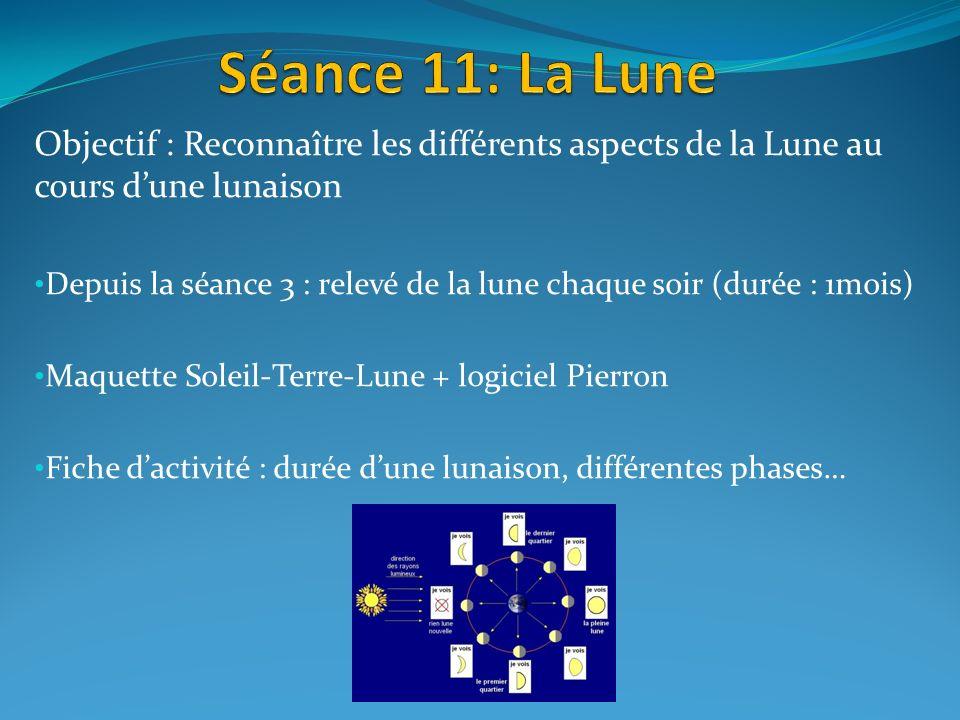Objectif : Reconnaître les différents aspects de la Lune au cours dune lunaison Depuis la séance 3 : relevé de la lune chaque soir (durée : 1mois) Maq