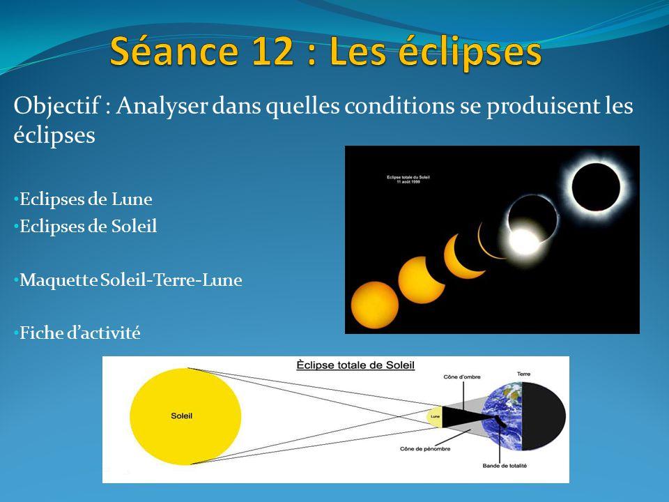 Objectif : Analyser dans quelles conditions se produisent les éclipses Eclipses de Lune Eclipses de Soleil Maquette Soleil-Terre-Lune Fiche dactivité