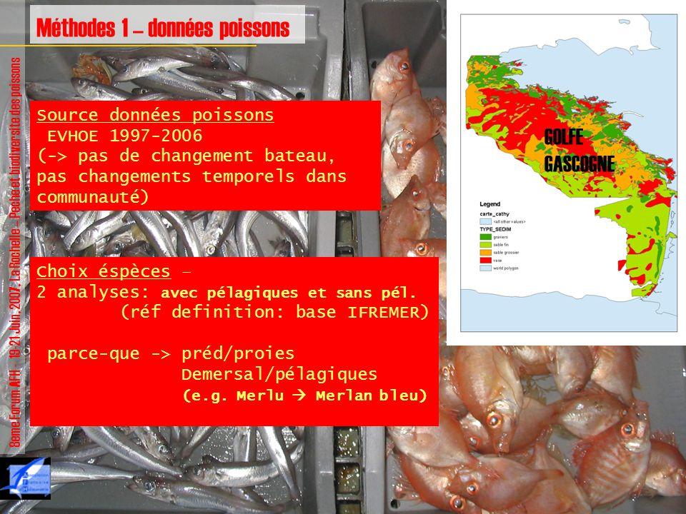8eme Forum AFH - 19-21 Juin, 2007, La Rochelle – Peche et biodiversite des poissons Méthodes 1 – données poissons Source données poissons EVHOE 1997-2