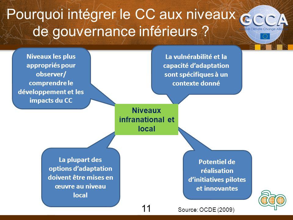 Pourquoi intégrer le CC aux niveaux de gouvernance inférieurs .