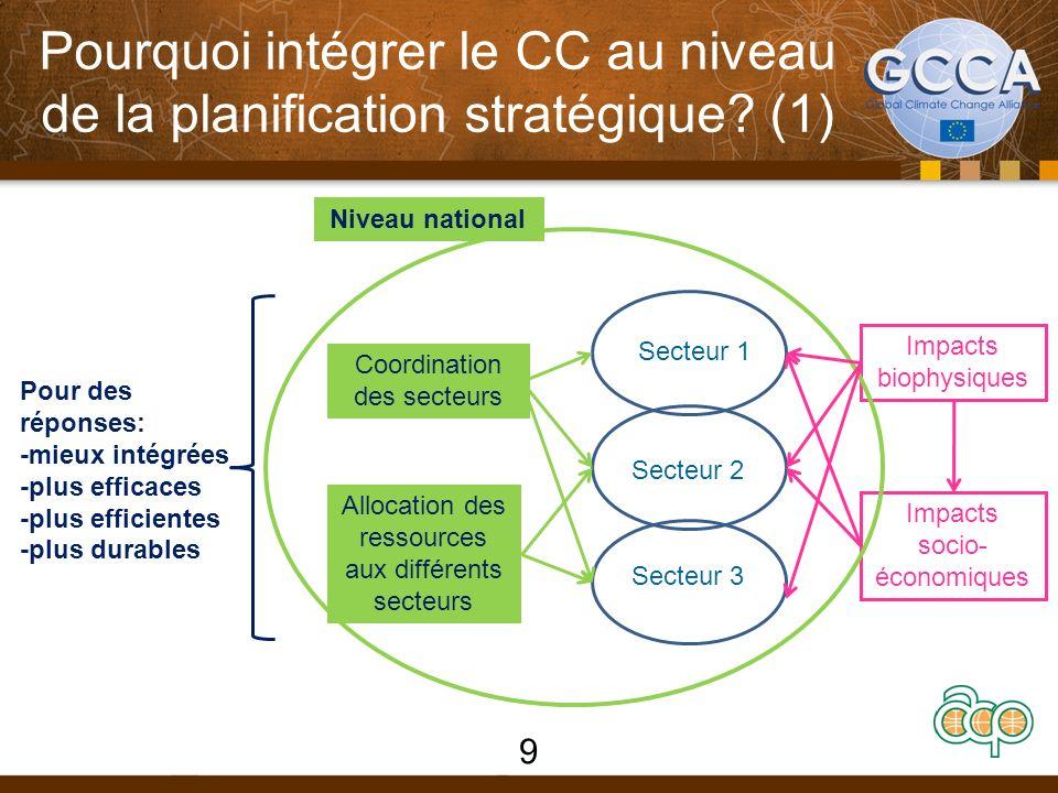 Pourquoi intégrer le CC au niveau de la planification stratégique.