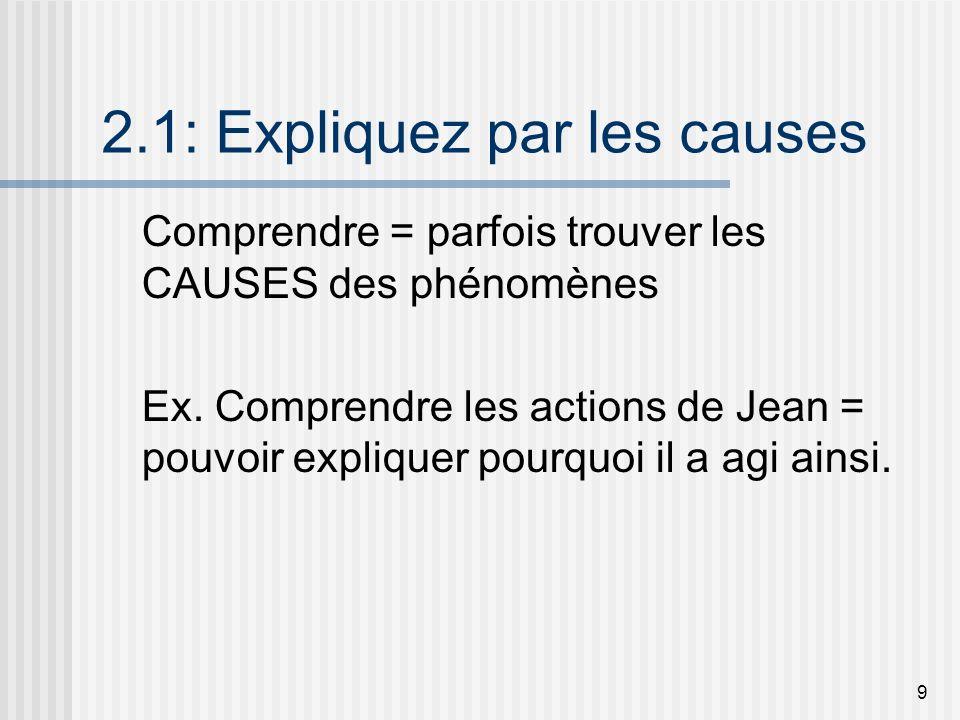 9 2.1: Expliquez par les causes Comprendre = parfois trouver les CAUSES des phénomènes Ex. Comprendre les actions de Jean = pouvoir expliquer pourquoi