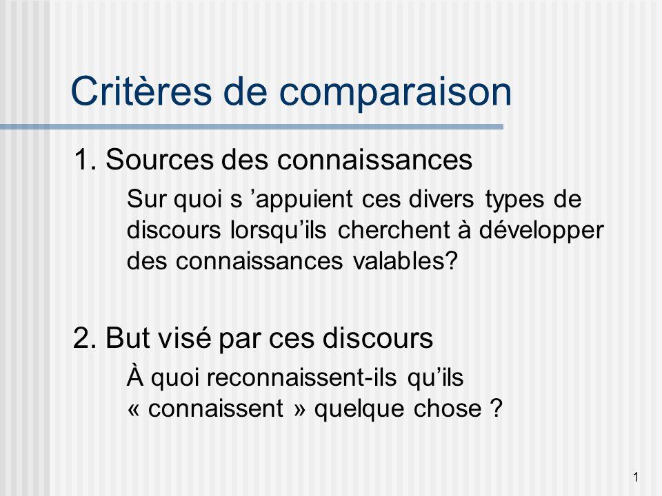 1 Critères de comparaison 1. Sources des connaissances Sur quoi s appuient ces divers types de discours lorsquils cherchent à développer des connaissa