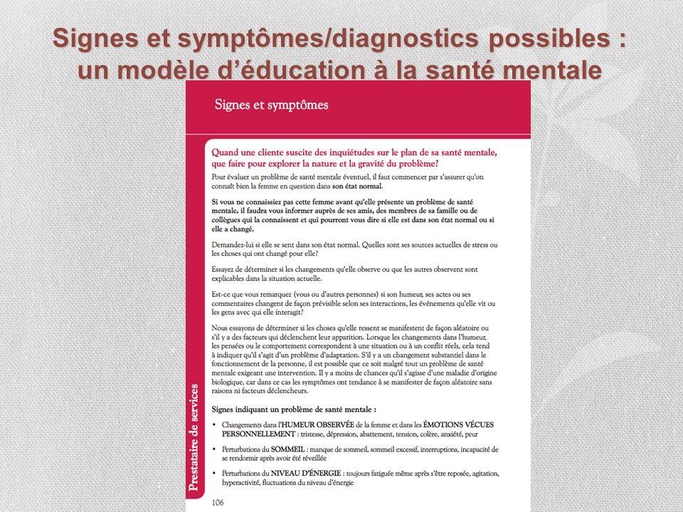 Signes et symptômes/diagnostics possibles : un modèle déducation à la santé mentale